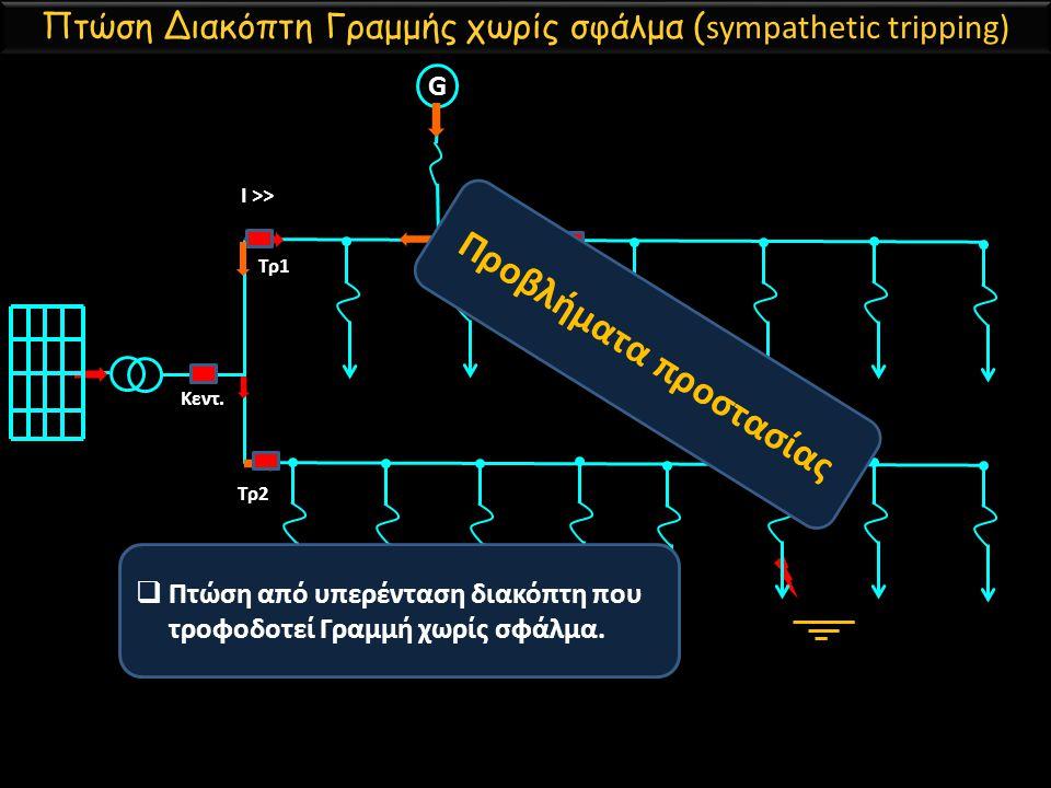 ΔΑΕ G Πτώση Διακόπτη Γραμμής χωρίς σφάλμα ( sympathetic tripping) Κεντ. Τρ2 Τρ1 Προβλήματα προστασίας  Πτώση από υπερένταση διακόπτη που τροφοδοτεί Γ