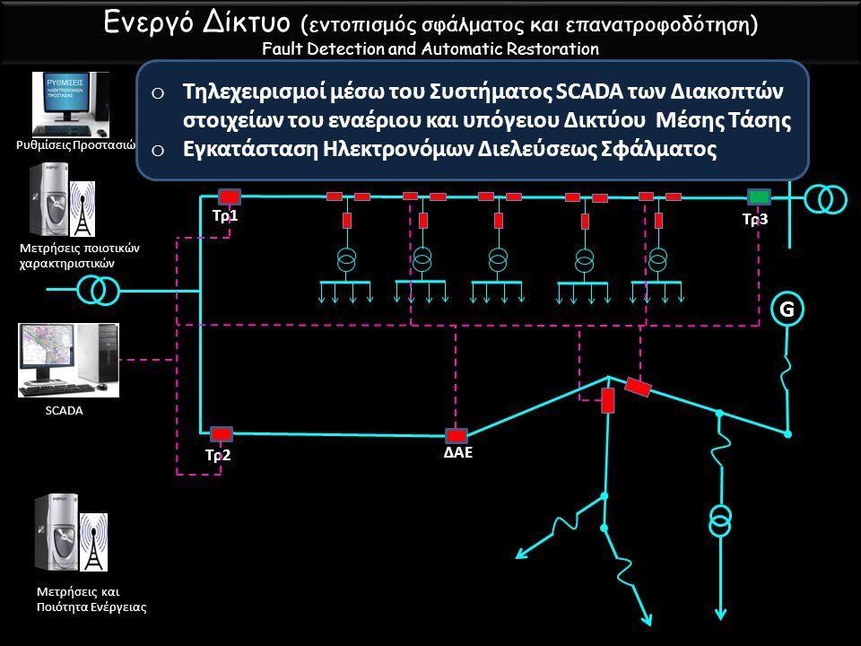 G Ενεργό Δίκτυο (εντοπισμός σφάλματος και επανατροφοδότηση) Fault Detection and Automatic Restoration Ενεργό Δίκτυο (εντοπισμός σφάλματος και επανατρο