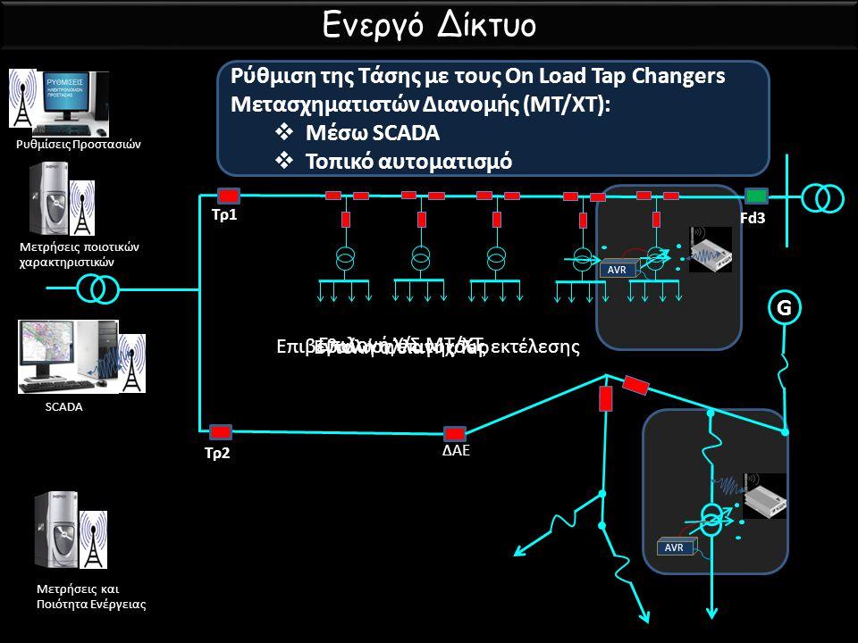 G Ενεργό Δίκτυο Τρ2 Τρ1 Μετρήσεις και Ποιότητα Ενέργειας ΔΑΕ SCADA Fd3 Μετρήσεις ποιοτικών χαρακτηριστικών Ρυθμίσεις Προστασιών Ρύθμιση της Τάσης με τ