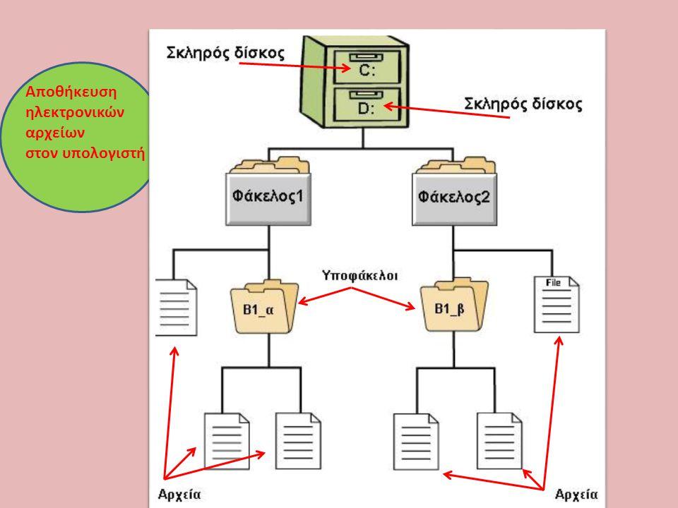 Αποθήκευση ηλεκτρονικών αρχείων στον υπολογιστή