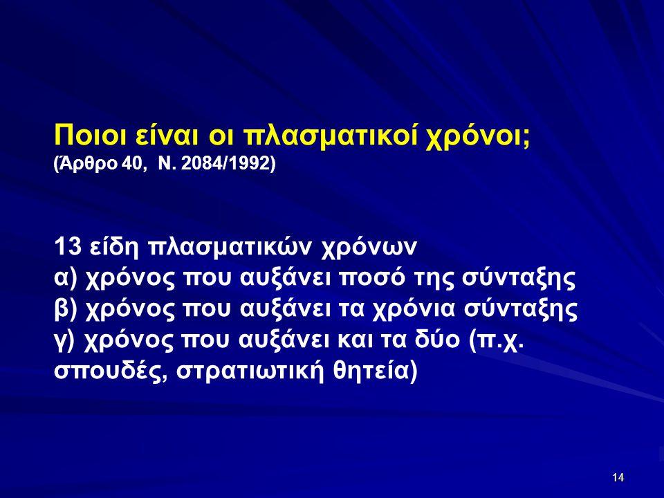 14 Ποιοι είναι οι πλασματικοί χρόνοι; (Άρθρο 40, Ν. 2084/1992) 13 είδη πλασματικών χρόνων α) χρόνος που αυξάνει ποσό της σύνταξης β) χρόνος που αυξάνε