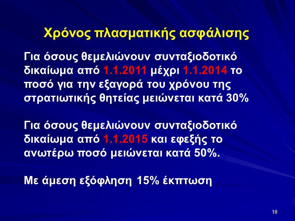 18 Χρόνος πλασματικής ασφάλισης Για όσους θεμελιώνουν συνταξιοδοτικό δικαίωμα από 1.1.2011 μέχρι 1.1.2014 το ποσό για την εξαγορά του χρόνου της στρατιωτικής θητείας μειώνεται κατά 30% Για όσους θεμελιώνουν συνταξιοδοτικό δικαίωμα από 1.1.2015 και εφεξής το ανωτέρω ποσό μειώνεται κατά 50%.