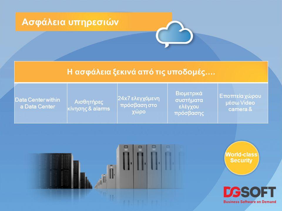 World-class Security Εποπτεία χώρου μέσω Video camera & Αισθητήρες κίνησης & alarms Βιομετρικά συστήματα ελέγχου πρόσβασης 24x7 ελεγχόμενη πρόσβαση στο χώρο Data Center within a Data Center Ασφάλεια υπηρεσιών