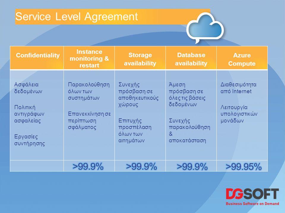 Διαθεσιμότητα από Internet Λειτουργία υπολογιστικών μονάδων Παρακολούθηση όλων των συστημάτων Επανεκκίνηση σε περίπτωση σφάλματος Άμεση πρόσβαση σε όλες τις βάσεις δεδομένων Συνεχής παρακολούθηση & αποκατάσταση Συνεχής πρόσβαση σε αποθηκευτικούς χώρους Επιτυχής προσπέλαση όλων των αιτημάτων Ασφάλεια δεδομένων Πολιτική αντιγράφων ασφαλείας Εργασίες συντήρησης Service Level Agreement Azure Compute Instance monitoring & restart Database availability Storage availability Confidentiality