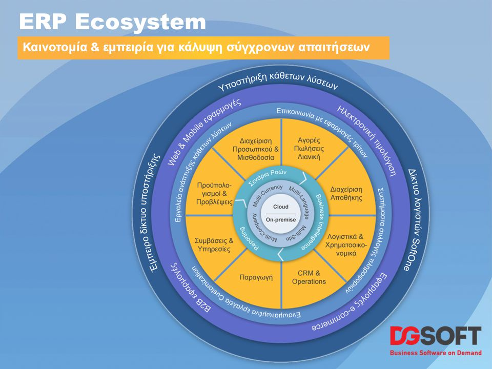 ERP Ecosystem Καινοτομία & εμπειρία για κάλυψη σύγχρονων απαιτήσεων