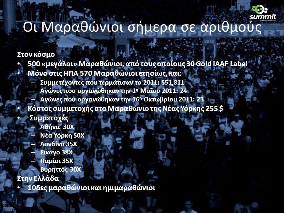 Οι Μαραθώνιοι σήμερα σε αριθμούς Στον κόσμο • 500 «μεγάλοι» Μαραθώνιοι, από τους οποίους 30 Gold IAAF Label • Μόνο στις ΗΠΑ 570 Μαραθώνιοι ετησίως, και: – Συμμετέχοντες που τερμάτισαν το 2011: 551,811 – Αγώνες που οργανώθηκαν την 1 η Μαΐου 2011: 24 – Αγώνες που οργανώθηκαν την 16 η Οκτωβρίου 2011: 23 • Κόστος συμμετοχής στο Μαραθώνιο της Νέας Υόρκης 255 $ • Συμμετοχές – Αθήνα 30Χ – Νέα Υόρκη 50Χ – Λονδίνο 35Χ – Σικάγο 38Χ – Παρίσι 35Χ – Βυρηττός 30Χ Στην Ελλάδα • 10δες μαραθώνιοι και ημιμαραθώνιοι