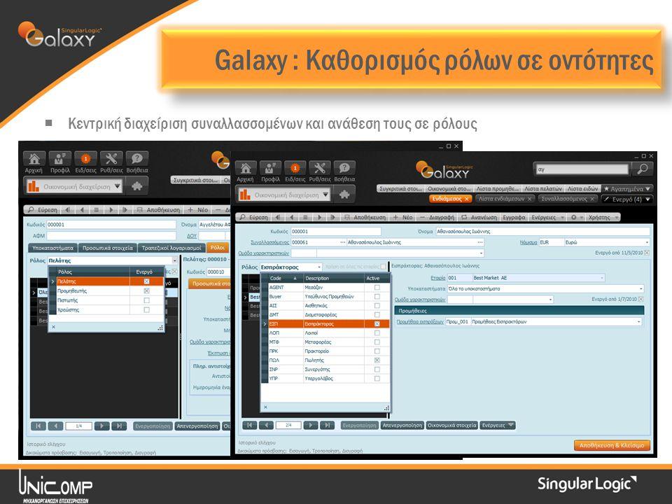 Galaxy : Καθορισμός ρόλων σε οντότητες  Κεντρική διαχείριση συναλλασσομένων και ανάθεση τους σε ρόλους