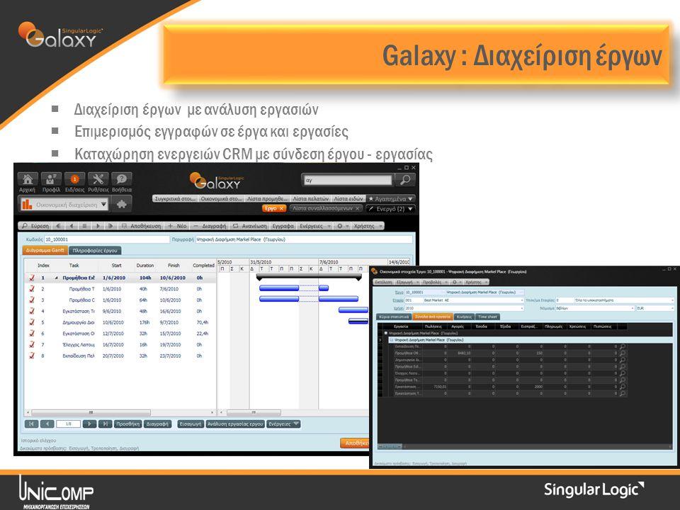 Galaxy : Διαχείριση έργων  Διαχείριση έργων με ανάλυση εργασιών  Επιμερισμός εγγραφών σε έργα και εργασίες  Καταχώρηση ενεργειών CRM με σύνδεση έργου - εργασίας