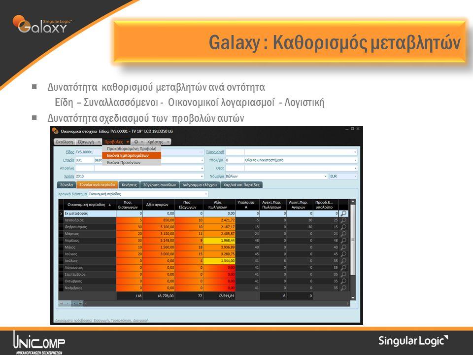 Galaxy : Καθορισμός μεταβλητών  Δυνατότητα καθορισμού μεταβλητών ανά οντότητα Είδη – Συναλλασσόμενοι - Οικονομικοί λογαριασμοί - Λογιστική  Δυνατότητα σχεδιασμού των προβολών αυτών