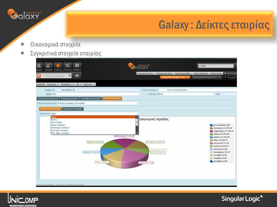 Galaxy : Δείκτες εταιρίας  Οικονομικά στοιχεία  Συγκριτικά στοιχεία εταιρίας