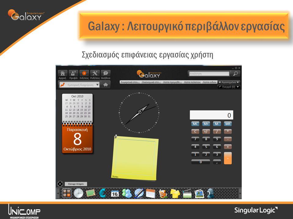 Σχεδιασμός επιφάνειας εργασίας χρήστη Galaxy : Λειτουργικό περιβάλλον εργασίας