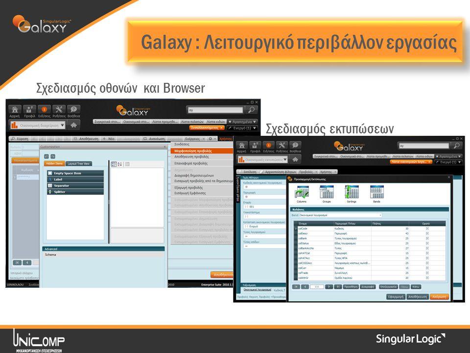 Σχεδιασμός οθονών και Browser Galaxy : Λειτουργικό περιβάλλον εργασίας Σχεδιασμός εκτυπώσεων