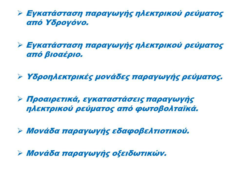 Σχεδιασμός ηλεκτρολυτικής Ε.Ε.Λ.Δήμου ΙΘΑΚΗΣ.