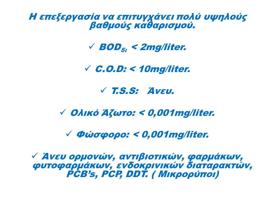 Η επεξεργασία να επιτυγχάνει πολύ υψηλούς βαθμούς καθαρισμού.  BOD 5: < 2mg/liter.  C.O.D: < 10mg/liter.  T.S.S: Άνευ.  Ολικό Άζωτο: < 0,001mg/lit
