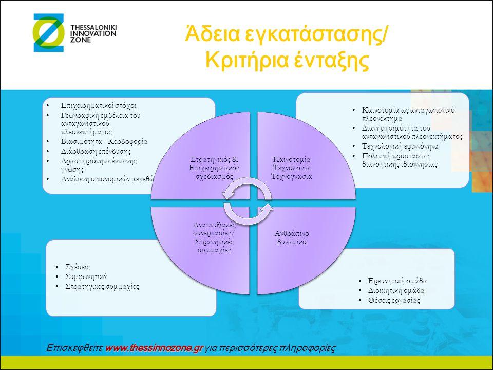 •Σχέσεις •Συμφωνητικά •Στρατηγικές συμμαχίες •Ερευνητική ομάδα •Διοικητική ομάδα •Θέσεις εργασίας •Επιχειρηματικοί στόχοι •Γεωγραφική εμβέλεια του αντ