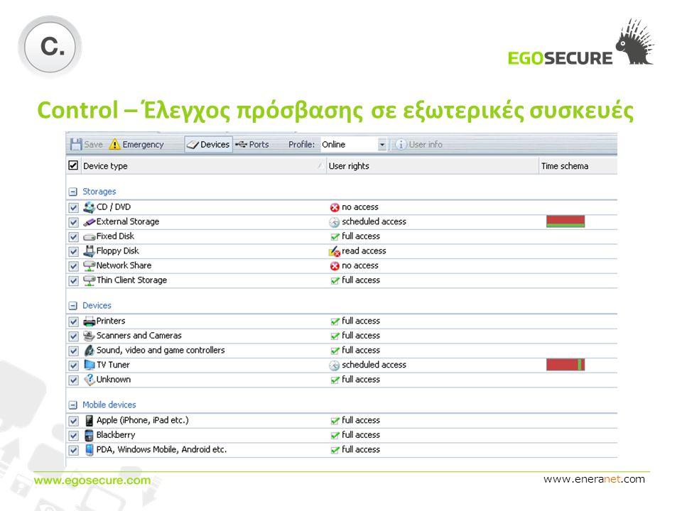 www.eneranet.com Control – Έλεγχος πρόσβασης σε εξωτερικές συσκευές