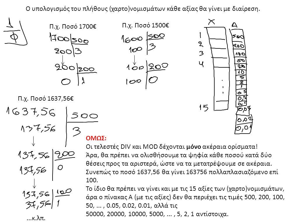 Ο υπολογισμός του πλήθους (χαρτο)νομισμάτων κάθε αξίας θα γίνει με διαίρεση. Π.χ. Ποσό 1700€ Π.χ. Ποσό 1500€ Π.χ. Ποσό 1637,56€...κ.λπ. ΟΜΩΣ: Οι τελεσ