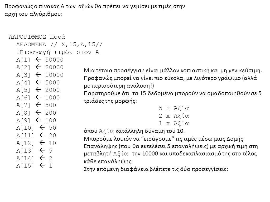 Προφανώς ο πίνακας Α των αξιών θα πρέπει να γεμίσει με τιμές στην αρχή του αλγόριθμου: ΑΛΓΟΡΙΘΜΟΣ Ποσά ΔΕΔΟΜΕΝΑ // Χ,15,Α,15// !Εισαγωγή τιμών στον Α