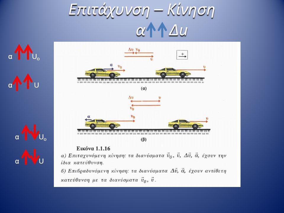 Επιτάχυνση – Κίνηση α Δu α U ο α U α U ο α U