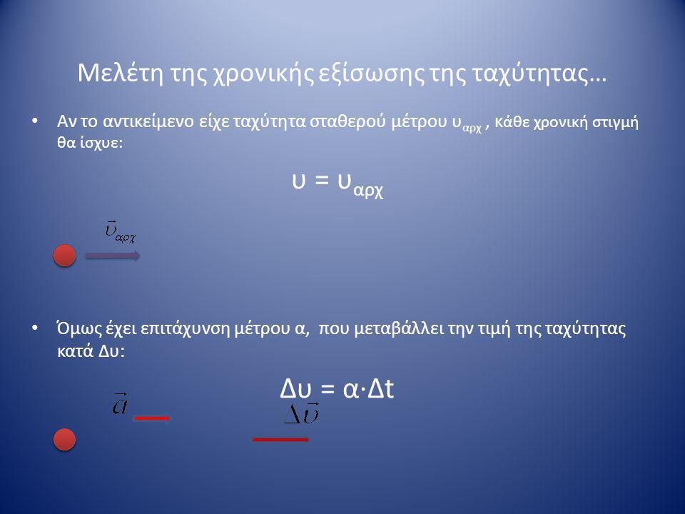 Μελέτη της χρονικής εξίσωσης της ταχύτητας… • Αν το αντικείμενο είχε ταχύτητα σταθερού μέτρου υ αρχ, κ άθε χρονική στιγμή θα ίσχυε: υ = υ αρχ • Όμως έ