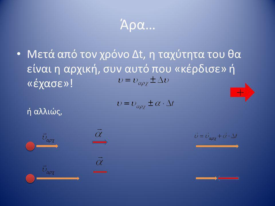Άρα… • Μετά από τον χρόνο Δt, η ταχύτητα του θα είναι η αρχική, συν αυτό που «κέρδισε» ή «έχασε»! ή αλλιώς, +