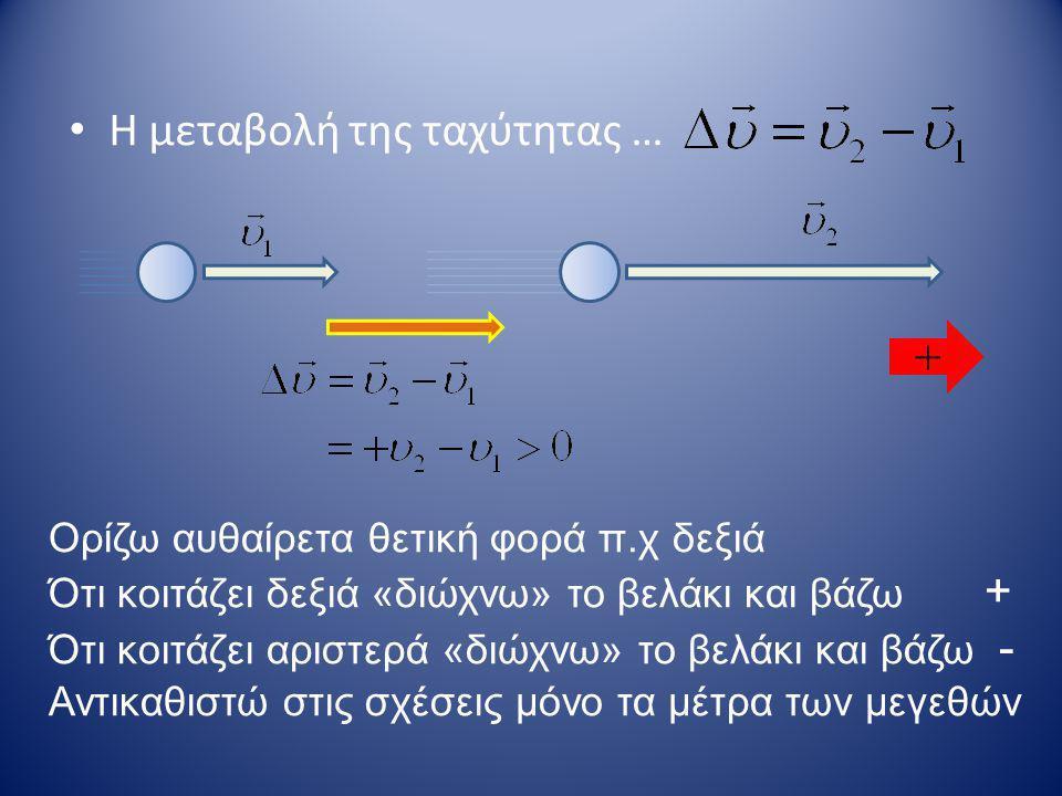 • Η μεταβολή της ταχύτητας … + Ορίζω αυθαίρετα θετική φορά π.χ δεξιά Ότι κοιτάζει δεξιά «διώχνω» το βελάκι και βάζω + Ότι κοιτάζει αριστερά «διώχνω» τ