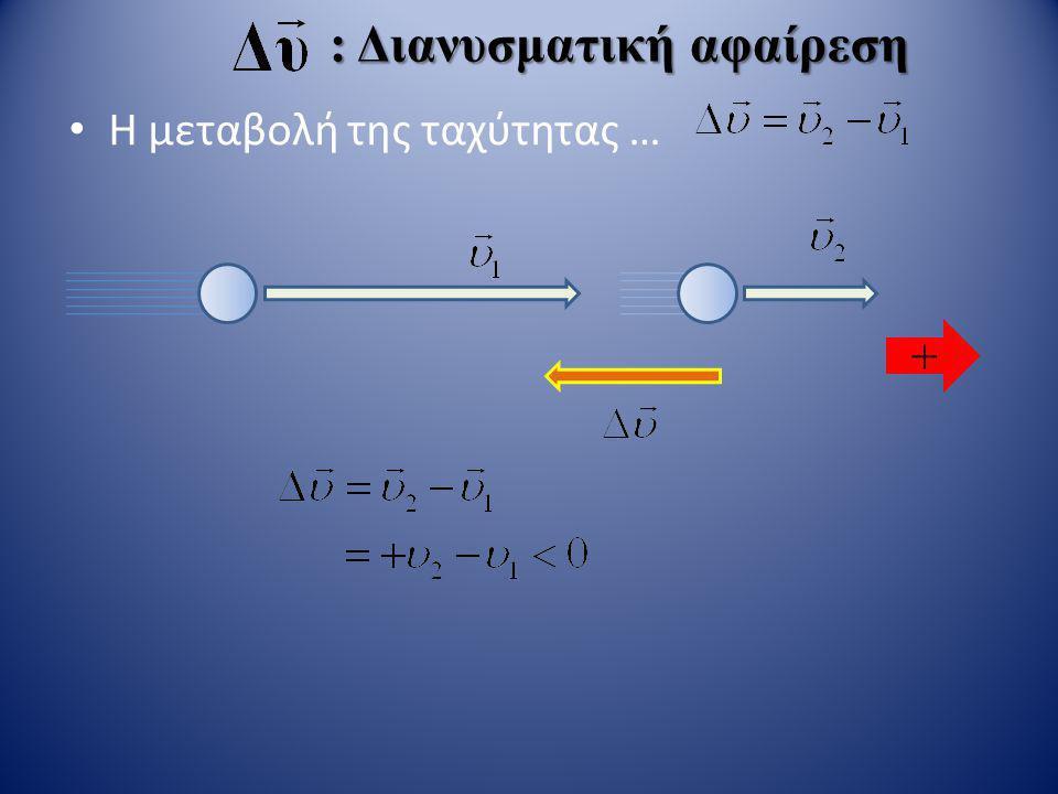 + υ 1 =2m/s υ 2 =8m/s Το μέτρο της ταχύτητας αυξάνει