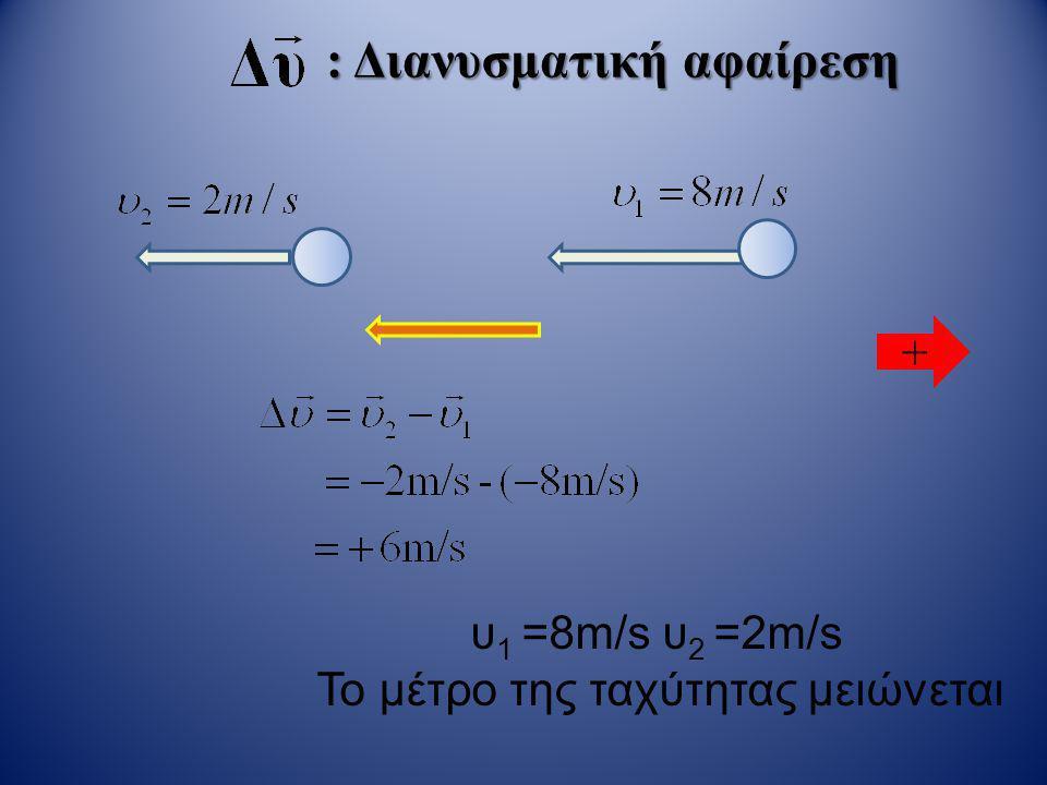 Επιτάχυνση • Διανυσματικό μέγεθος • Δείχνει προς τα πού, αλλά και πόσο γρήγορα αλλάζει η ταχύτητα • Μονάδα: m/s 2