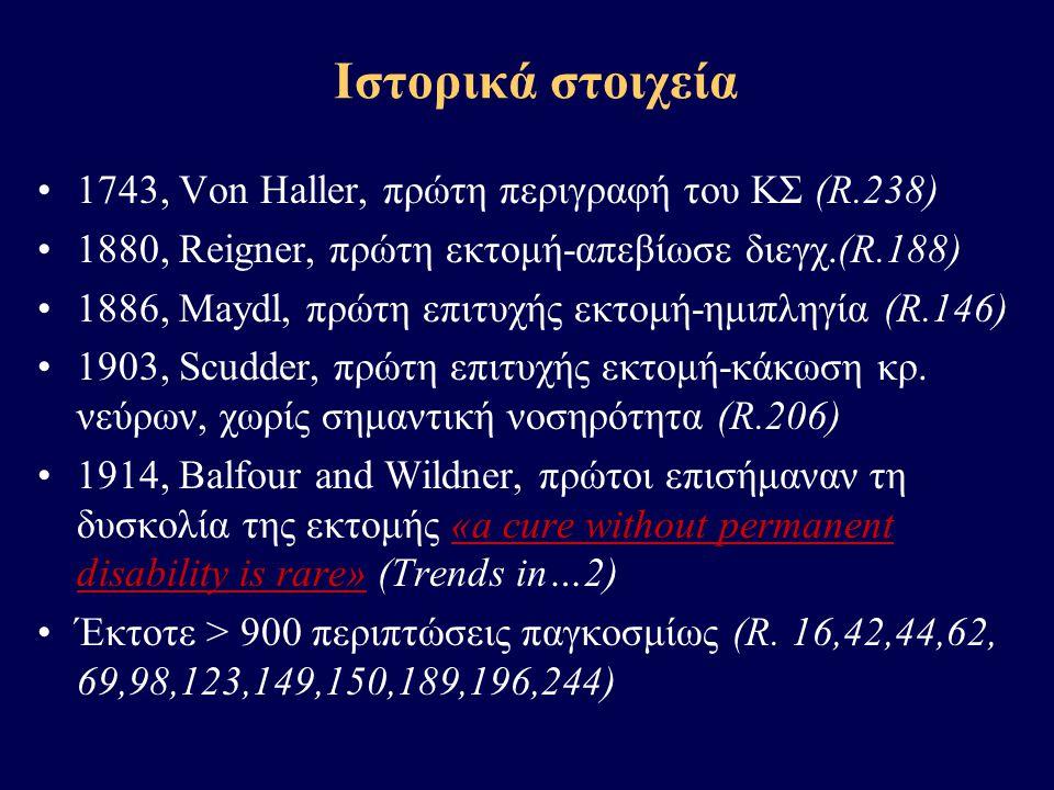 Ιστορικά στοιχεία •1743, Von Haller, πρώτη περιγραφή του ΚΣ (R.238) •1880, Reigner, πρώτη εκτομή-απεβίωσε διεγχ.(R.188) •1886, Maydl, πρώτη επιτυχής ε