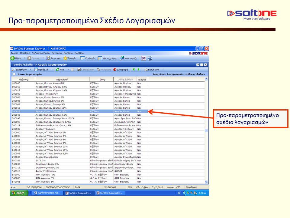 Προ-παραμετροποιημένο Σχέδιο Λογαριασμών Προ-παραμετροποιημένο σχέδιο λογαριασμών