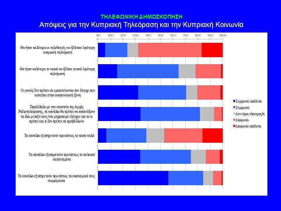 ΤΗΛΕΦΩΝΙΚΗ ΔΗΜΟΣΚΟΠΗΣΗ Απόψεις για την Κυπριακή Τηλεόραση και την Κυπριακή Κοινωνία
