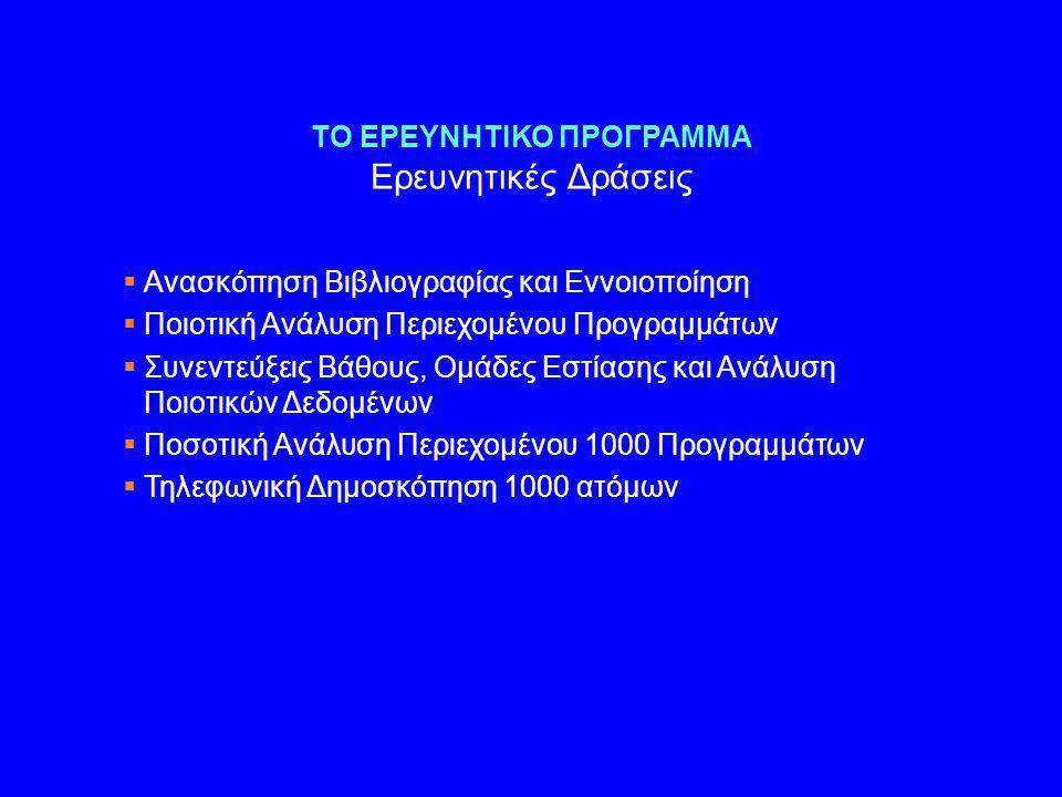 ΠΟΣΟΤΙΚΗ ΑΝΑΛΥΣΗ ΠΕΡΙΕΧΟΜΕΝΟΥ Δειγματοληψία  Σύμπαν ενδιαφέροντος  Περίοδος 9/2010 – 6/2011  8 κανάλια × 303 μέρες × 24 ώρες = 58176 ώρες μετάδοσης  Μέθοδος  Μη αναλογική στρωματοποίηση κατά κανάλι  Αναλογική στρωματοποίηση κατά μέρα της εβδομάδας και ωριαία ζώνη  Τυχαία επιλογή στοιχείων μέσα στα στρώματα (μέθοδος τυχαίου λεπτού)  Τελικό Δείγμα  Αριθμός προγραμμάτων στο δείγμα = 1000  Συνολική διάρκεια = 1255.92 ώρες  Μέση διάρκεια = 75.36 λεπτά
