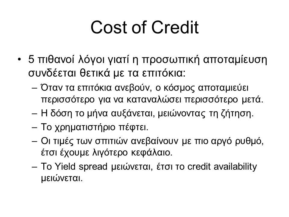 Cost of Credit •5 πιθανοί λόγοι γιατί η προσωπική αποταμίευση συνδέεται θετικά με τα επιτόκια: –Όταν τα επιτόκια ανεβούν, ο κόσμος αποταμιεύει περισσότερο για να καταναλώσει περισσότερο μετά.