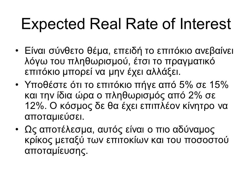 Expected Real Rate of Interest •Είναι σύνθετο θέμα, επειδή το επιτόκιο ανεβαίνει λόγω του πληθωρισμού, έτσι το πραγματικό επιτόκιο μπορεί να μην έχει