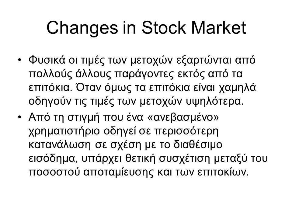 Changes in Stock Market •Φυσικά οι τιμές των μετοχών εξαρτώνται από πολλούς άλλους παράγοντες εκτός από τα επιτόκια. Όταν όμως τα επιτόκια είναι χαμηλ
