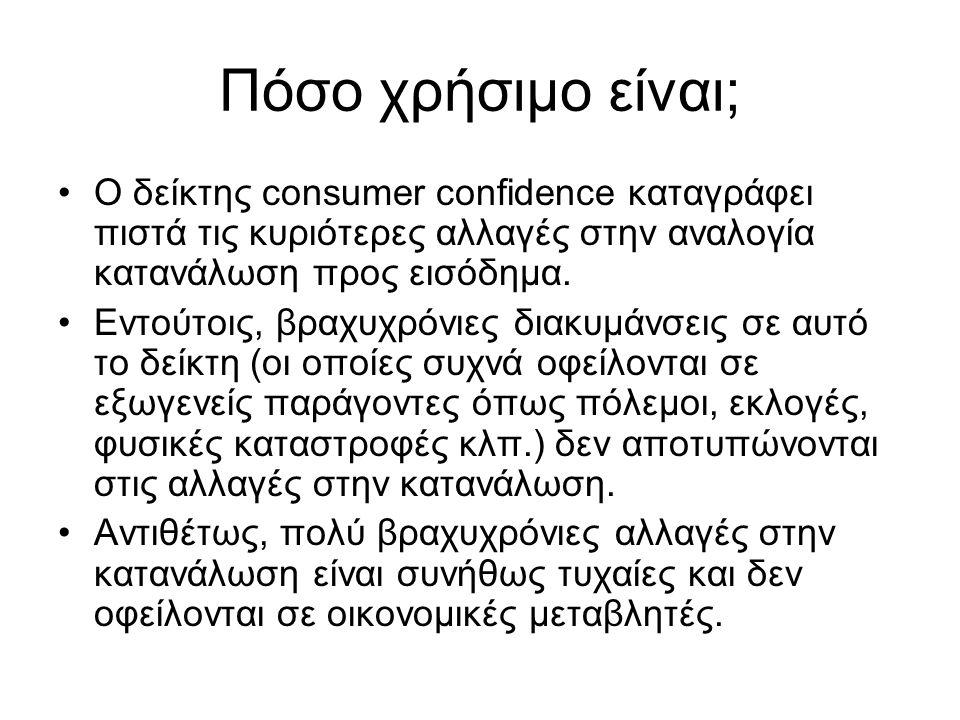 Πόσο χρήσιμο είναι; •Ο δείκτης consumer confidence καταγράφει πιστά τις κυριότερες αλλαγές στην αναλογία κατανάλωση προς εισόδημα. •Εντούτοις, βραχυχρ