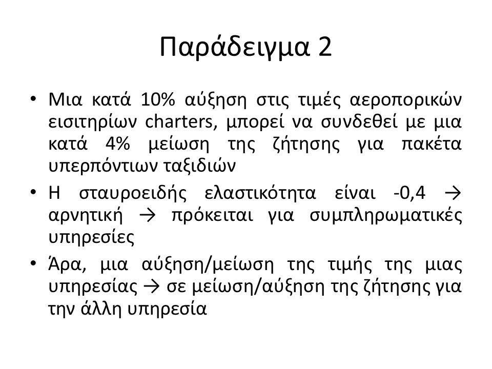 Παράδειγμα 2 • Μια κατά 10% αύξηση στις τιμές αεροπορικών εισιτηρίων charters, μπορεί να συνδεθεί με μια κατά 4% μείωση της ζήτησης για πακέτα υπερπόν
