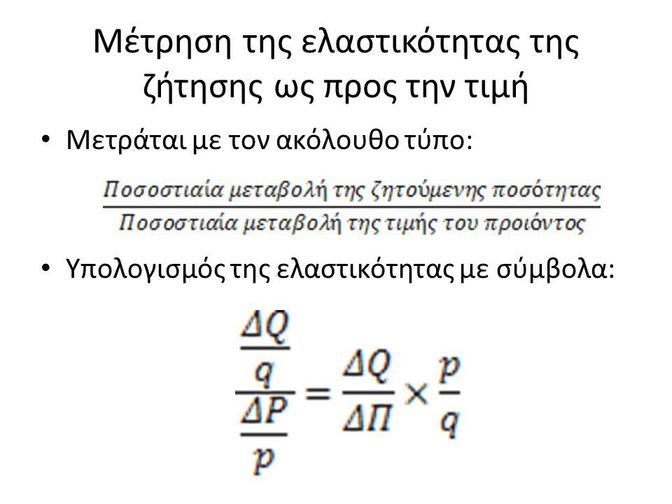 Μέτρηση της ελαστικότητας της ζήτησης ως προς την τιμή • Μετράται με τον ακόλουθο τύπο: • Υπολογισμός της ελαστικότητας με σύμβολα: