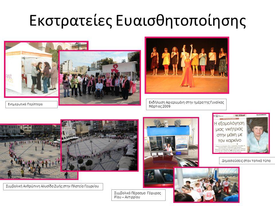 Εκστρατείες Ευαισθητοποίησης Εκδήλωση Αφιερωμένη στην ημέρα της Γυναίκας Μάρτιος 2009 Ενημερωτικά Περίπτερα Συμβολική Ανθρώπινη Αλυσίδα Ζωής στην Πλατεία Γεωργίου Δημοσιεύσεις στον τοπικό τύπο Συμβολικό Πέρασμα Γέφυρας Ρίου – Αντιρρίου