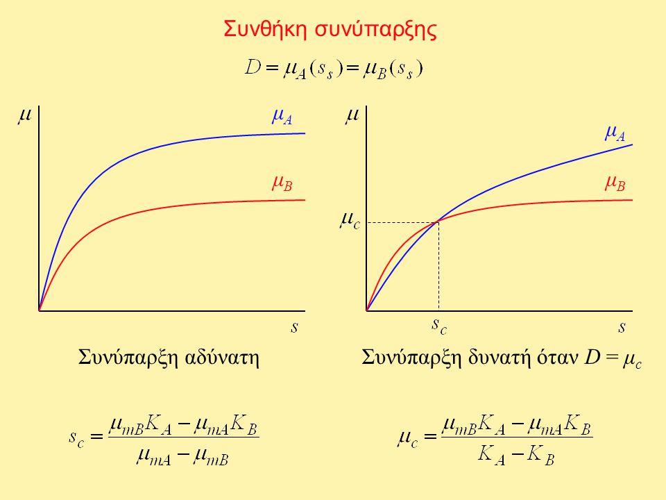 Συνθήκη συνύπαρξης Συνύπαρξη δυνατή όταν D = μ c Συνύπαρξη αδύνατη μAμA μBμB μAμA μBμB