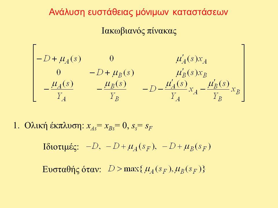 Ανάλυση ευστάθειας μόνιμων καταστάσεων Ιακωβιανός πίνακας 1. Ολική έκπλυση: x As = x Bs = 0, s s = s F Ιδιοτιμές: Ευσταθής όταν: