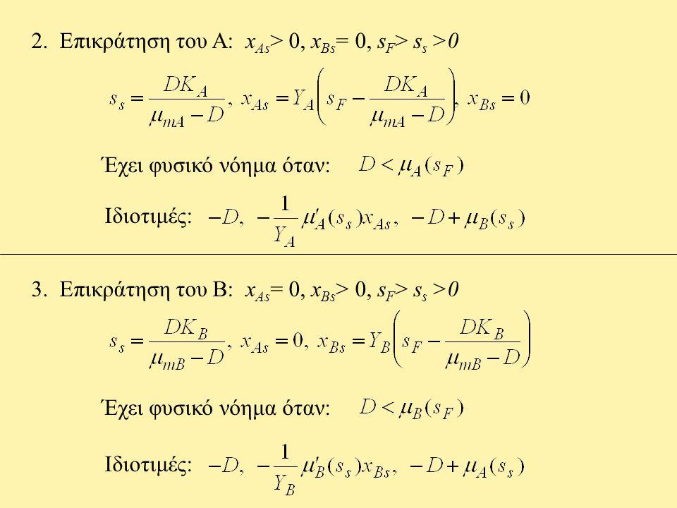 2. Επικράτηση του Α: x As > 0, x Bs = 0, s F > s s >0 Ιδιοτιμές: Έχει φυσικό νόημα όταν: 3. Επικράτηση του Β: x As = 0, x Bs > 0, s F > s s >0 Ιδιοτιμ