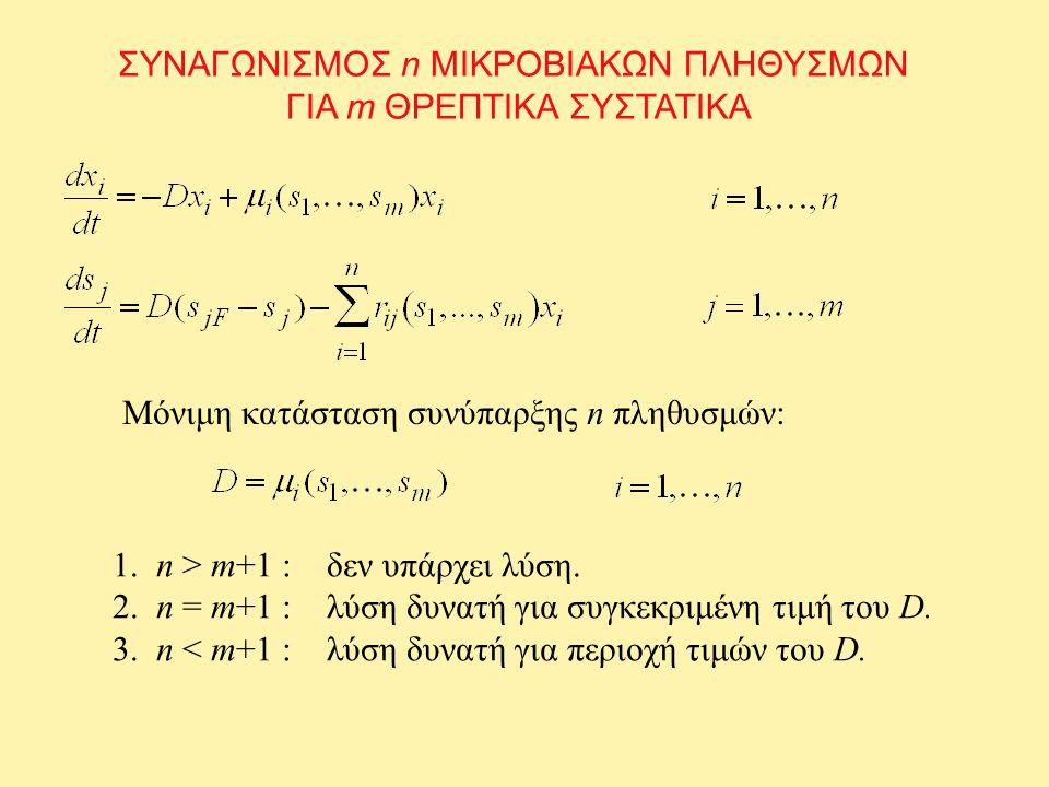 ΣΥΝΑΓΩΝΙΣΜΟΣ n ΜΙΚΡΟΒΙΑΚΩΝ ΠΛΗΘΥΣΜΩΝ ΓΙΑ m ΘΡΕΠΤΙΚΑ ΣΥΣΤΑΤΙΚΑ Μόνιμη κατάσταση συνύπαρξης n πληθυσμών: 1. n > m+1 : δεν υπάρχει λύση. 2. n = m+1 : λύσ