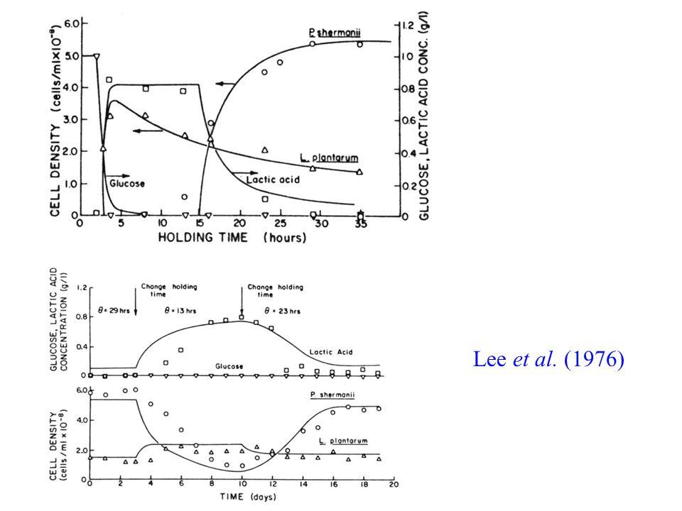 Lee et al. (1976)