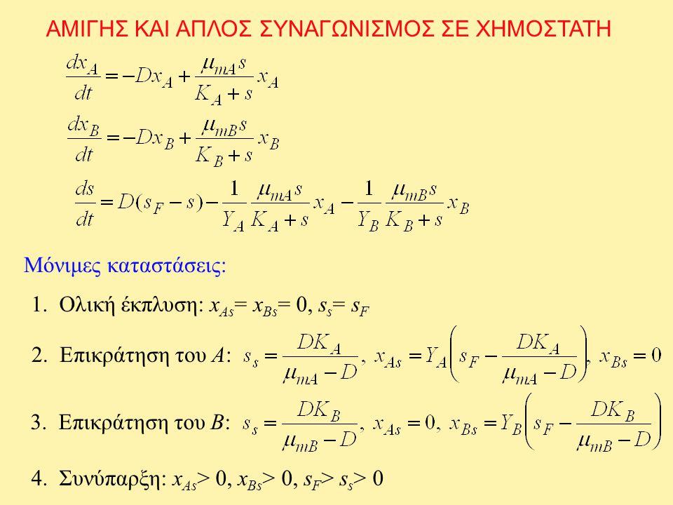 ΑΜΙΓΗΣ ΚΑΙ ΑΠΛΟΣ ΣΥΝΑΓΩΝΙΣΜΟΣ ΣΕ ΧΗΜΟΣΤΑΤΗ Μόνιμες καταστάσεις: 1. Ολική έκπλυση: x As = x Bs = 0, s s = s F 2. Επικράτηση του Α: 3. Επικράτηση του Β: