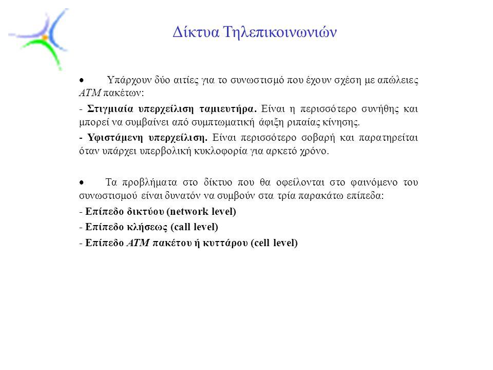 Slide 3 Δίκτυα Τηλεπικοινωνιών  Υπάρχουν δύο αιτίες για το συνωστισμό που έχουν σχέση με απώλειες ΑΤΜ πακέτων: - Στιγμιαία υπερχείλιση ταμιευτήρα.