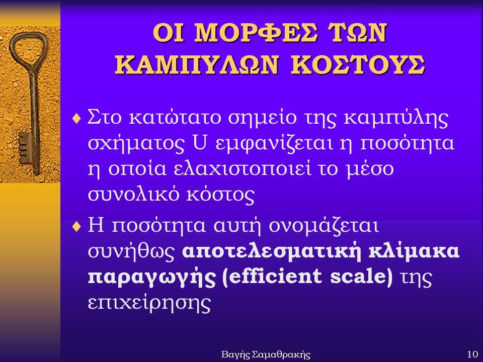 Βαγής Σαμαθρακής10 ΟΙ ΜΟΡΦΕΣ ΤΩΝ ΚΑΜΠΥΛΩΝ ΚΟΣΤΟΥΣ  Στο κατώτατο σημείο της καμπύλης σχήματος U εμφανίζεται η ποσότητα η οποία ελαχιστοποιεί το μέσο συνολικό κόστος  Η ποσότητα αυτή ονομάζεται συνήθως αποτελεσματική κλίμακα παραγωγής (efficient scale) της επιχείρησης