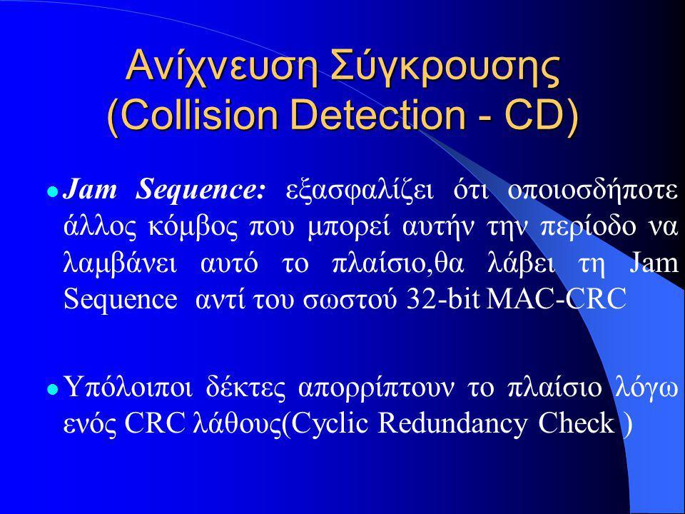Ανίχνευση Σύγκρουσης (Collision Detection - CD)  Jam Sequence: εξασφαλίζει ότι οποιοσδήποτε άλλος κόμβος που μπορεί αυτήν την περίοδο να λαμβάνει αυτό το πλαίσιο,θα λάβει τη Jam Sequence αντί του σωστού 32-bit MAC-CRC  Υπόλοιποι δέκτες απορρίπτουν το πλαίσιο λόγω ενός CRC λάθους(Cyclic Redundancy Check )