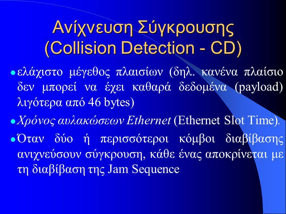 Ανίχνευση Σύγκρουσης (Collision Detection - CD)  ελάχιστο μέγεθος πλαισίων (δηλ.