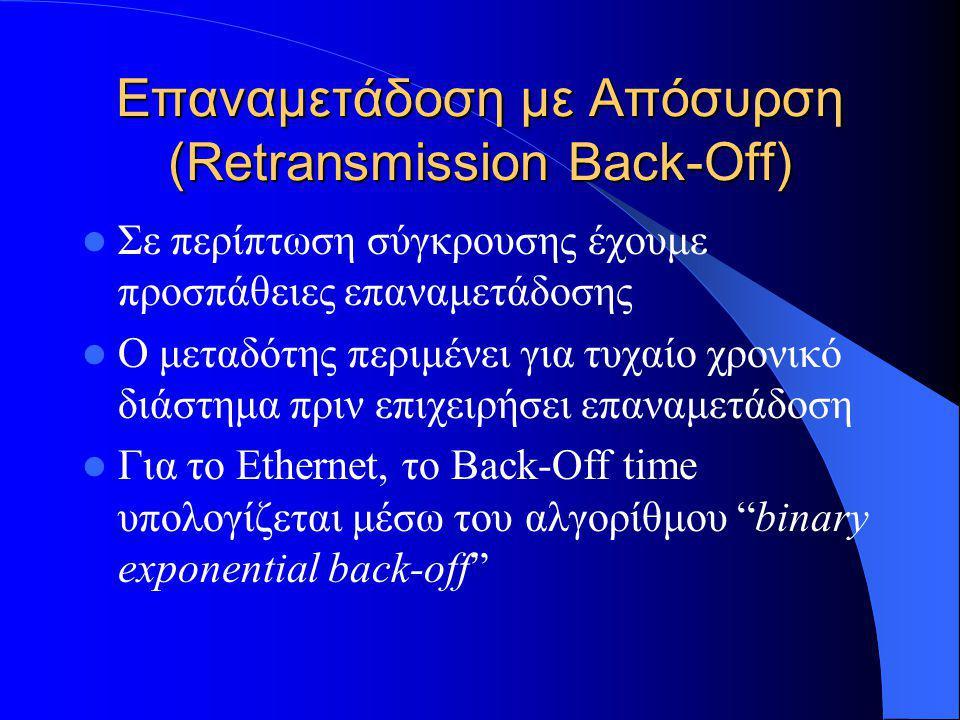 Επαναμετάδοση με Απόσυρση (Retransmission Back-Off)  Σε περίπτωση σύγκρουσης έχουμε προσπάθειες επαναμετάδοσης  Ο μεταδότης περιμένει για τυχαίο χρονικό διάστημα πριν επιχειρήσει επαναμετάδοση  Για το Ethernet, το Back-Off time υπολογίζεται μέσω του αλγορίθμου binary exponential back-off